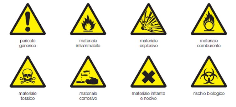 cartelli di avvertimento esempi